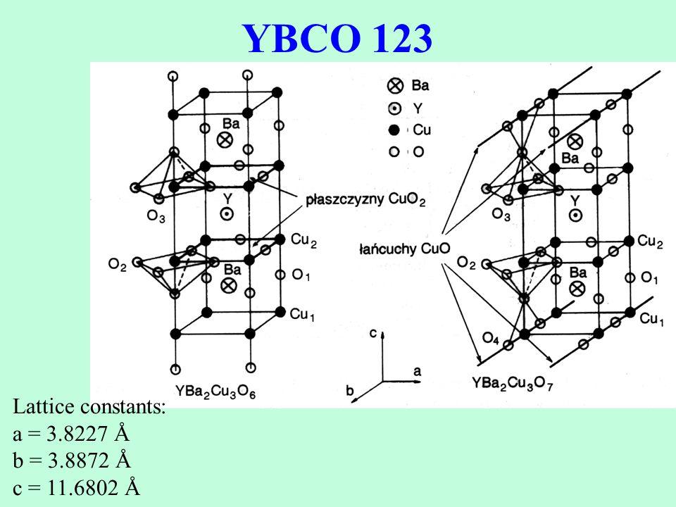 YBCO 123 Lattice constants: a = 3.8227 Å b = 3.8872 Å c = 11.6802 Å
