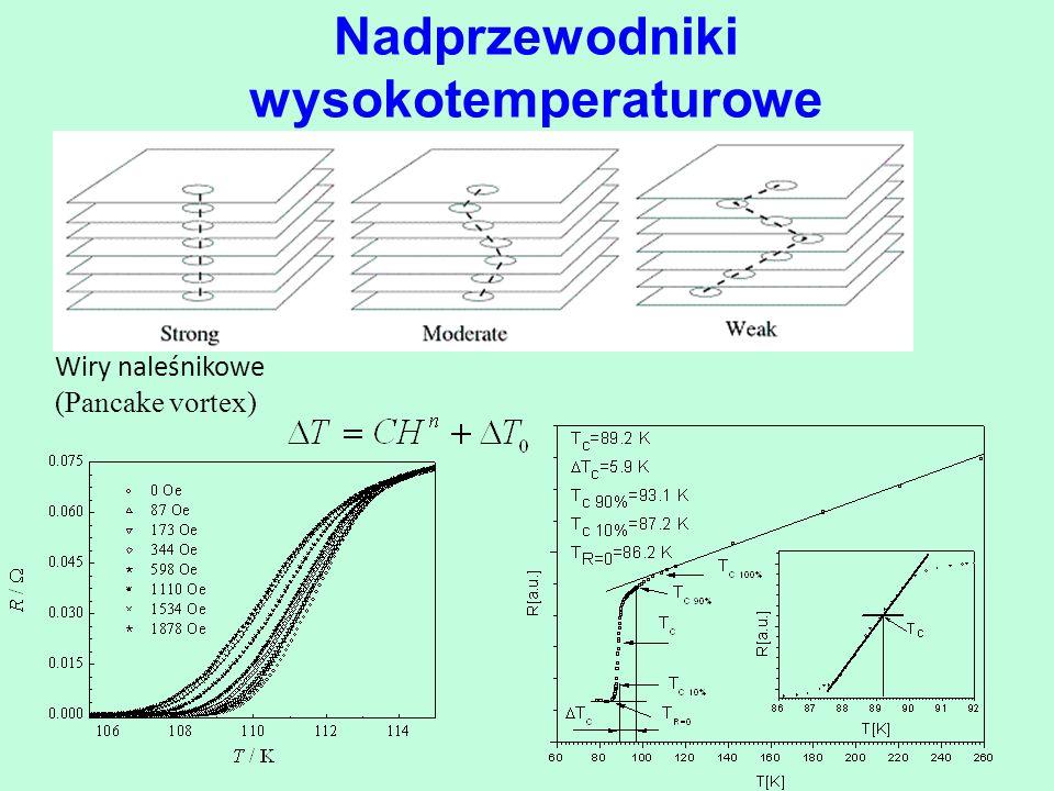 Wiry naleśnikowe (Pancake vortex) Nadprzewodniki wysokotemperaturowe