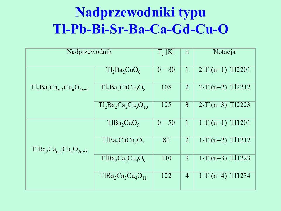 NadprzewodnikT c [K]nNotacja Tl 2 Ba 2 Ca n-1 Cu n O 2n+4 Tl 2 Ba 2 CuO 6 0 – 8012-Tl(n=1) Tl2201 Tl 2 Ba 2 CaCu 2 O 8 10822-Tl(n=2) Tl2212 Tl 2 Ba 2