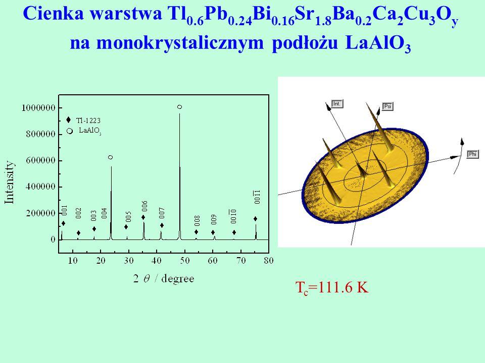 Cienka warstwa Tl 0.6 Pb 0.24 Bi 0.16 Sr 1.8 Ba 0.2 Ca 2 Cu 3 O y na monokrystalicznym podłożu LaAlO 3 T c =111.6 K