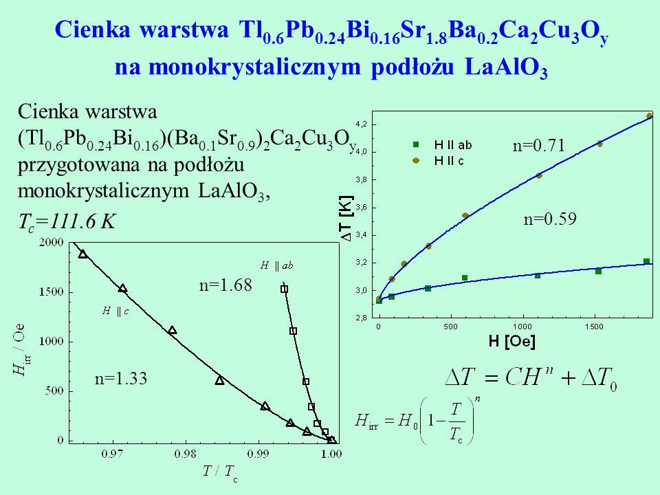 Cienka warstwa (Tl 0.6 Pb 0.24 Bi 0.16 )(Ba 0.1 Sr 0.9 ) 2 Ca 2 Cu 3 O y przygotowana na podłożu monokrystalicznym LaAlO 3, T c =111.6 K n=1.33 n=1.68