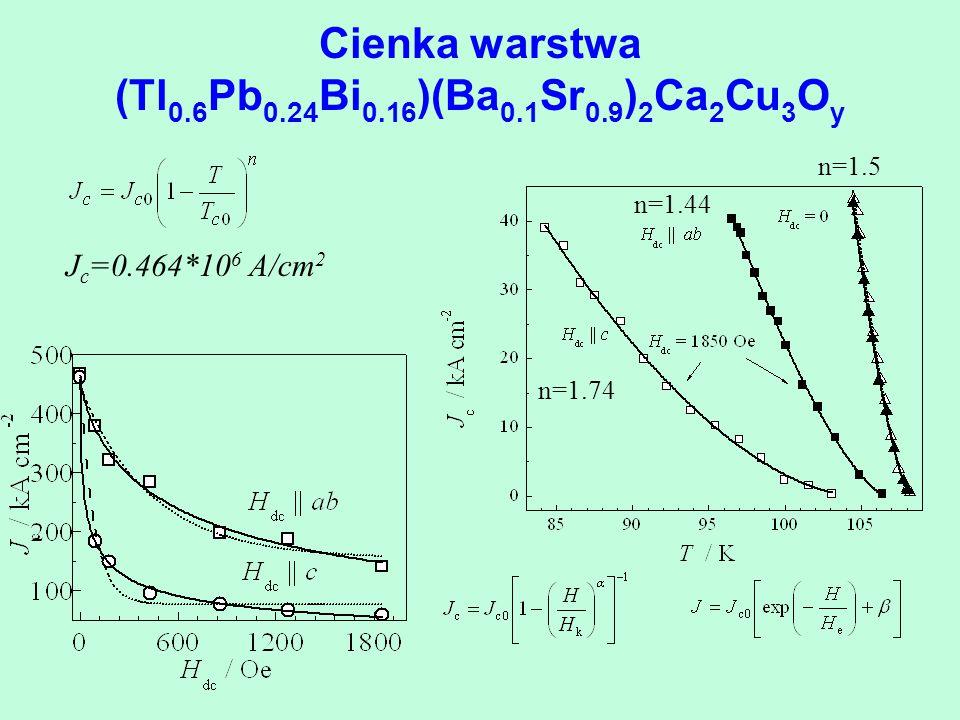 Cienka warstwa (Tl 0.6 Pb 0.24 Bi 0.16 )(Ba 0.1 Sr 0.9 ) 2 Ca 2 Cu 3 O y n=1.5 n=1.44 n=1.74 J c =0.464*10 6 A/cm 2