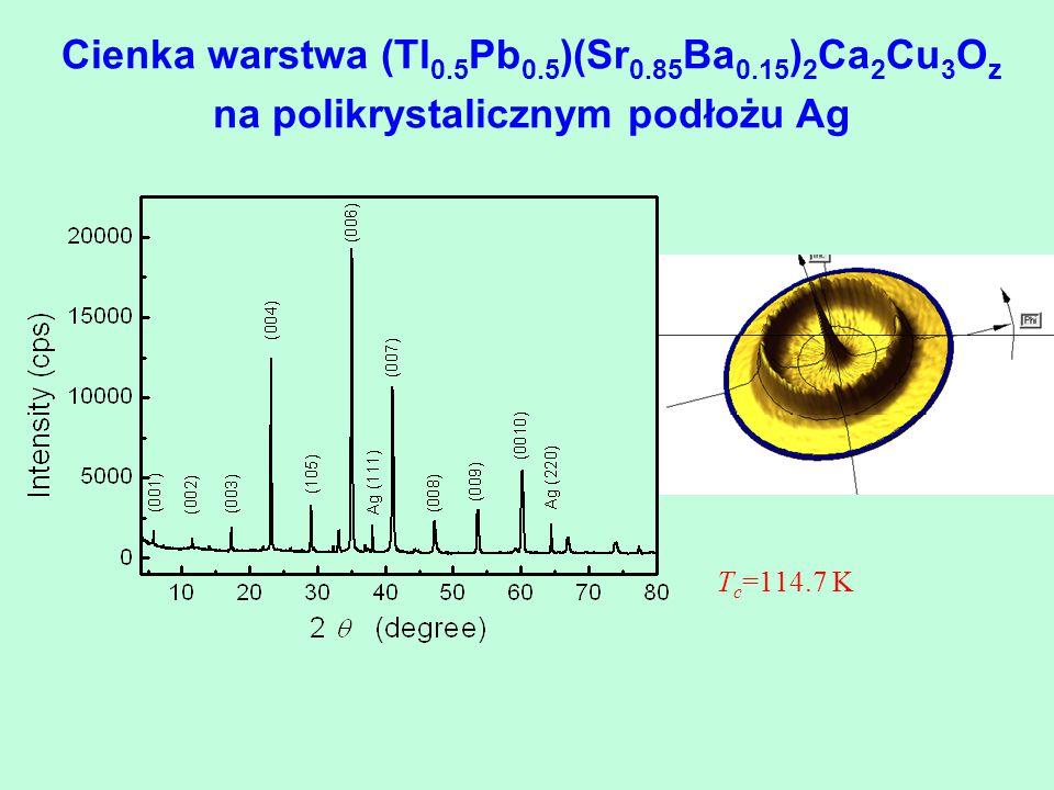 Cienka warstwa (Tl 0.5 Pb 0.5 )(Sr 0.85 Ba 0.15 ) 2 Ca 2 Cu 3 O z na polikrystalicznym podłożu Ag T c =114.7 K