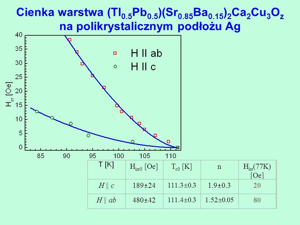 Cienka warstwa (Tl 0.5 Pb 0.5 )(Sr 0.85 Ba 0.15 ) 2 Ca 2 Cu 3 O z na polikrystalicznym podłożu Ag H irr0 [Oe]T c0 [K]nH irr (77K) [Oe] H || c 189  24