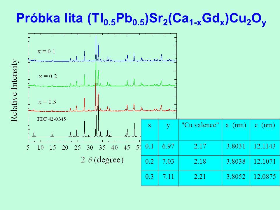 Próbka lita (Tl 0.5 Pb 0.5 )Sr 2 (Ca 1-x Gd x )Cu 2 O y xy