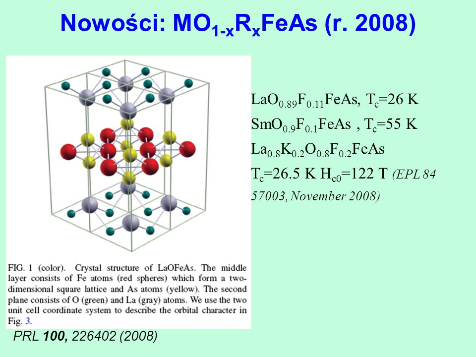 Nowości: MO 1-x R x FeAs (r. 2008) LaO 0.89 F 0.11 FeAs, T c =26 K SmO 0.9 F 0.1 FeAs, T c =55 K La 0.8 K 0.2 O 0.8 F 0.2 FeAs T c =26.5 K H c0 =122 T