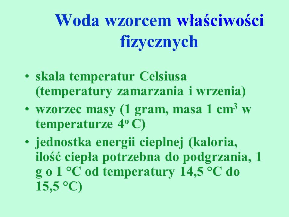 Woda wzorcem właściwości fizycznych skala temperatur Celsiusa (temperatury zamarzania i wrzenia) wzorzec masy (1 gram, masa 1 cm 3 w temperaturze 4 o