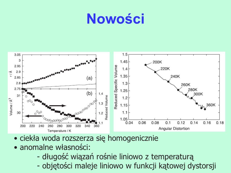 ciekła woda rozszerza się homogenicznie anomalne własności: - długość wiązań rośnie liniowo z temperaturą - objętości maleje liniowo w funkcji kątowej