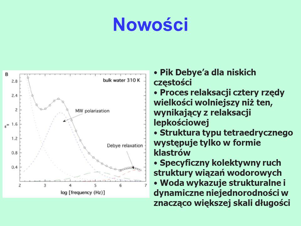 Pik Debye'a dla niskich częstości Proces relaksacji cztery rzędy wielkości wolniejszy niż ten, wynikający z relaksacji lepkościowej Struktura typu tet