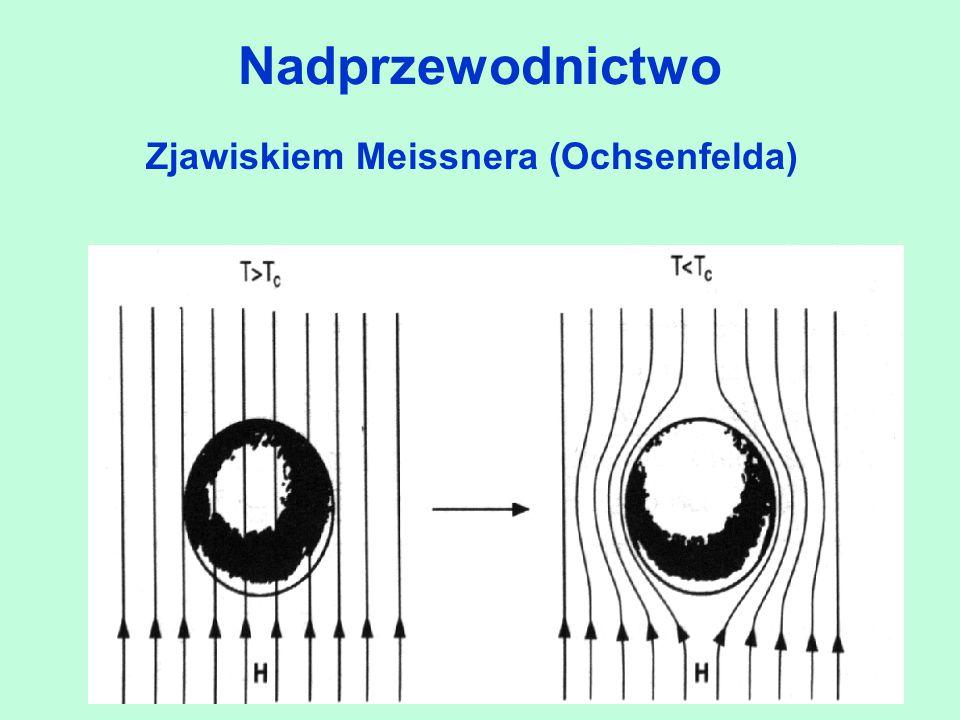 Zjawiskiem Meissnera (Ochsenfelda) Nadprzewodnictwo