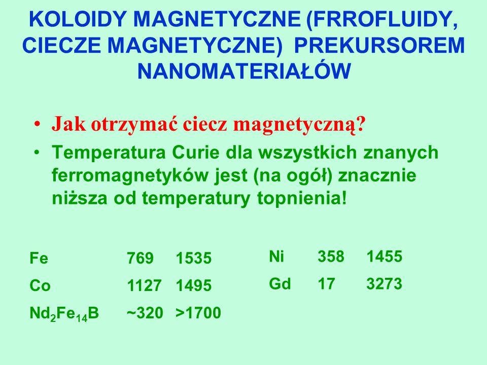 KOLOIDY MAGNETYCZNE (FRROFLUIDY, CIECZE MAGNETYCZNE) PREKURSOREM NANOMATERIAŁÓW Jak otrzymać ciecz magnetyczną? Temperatura Curie dla wszystkich znany