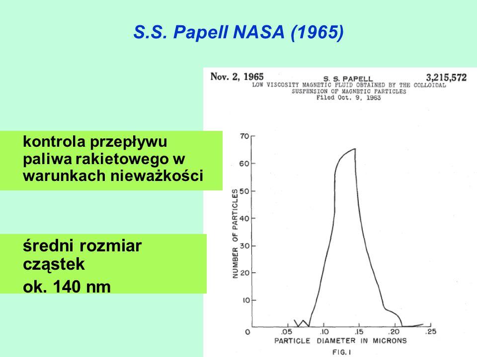 S.S. Papell NASA (1965) kontrola przepływu paliwa rakietowego w warunkach nieważkości średni rozmiar cząstek ok. 140 nm