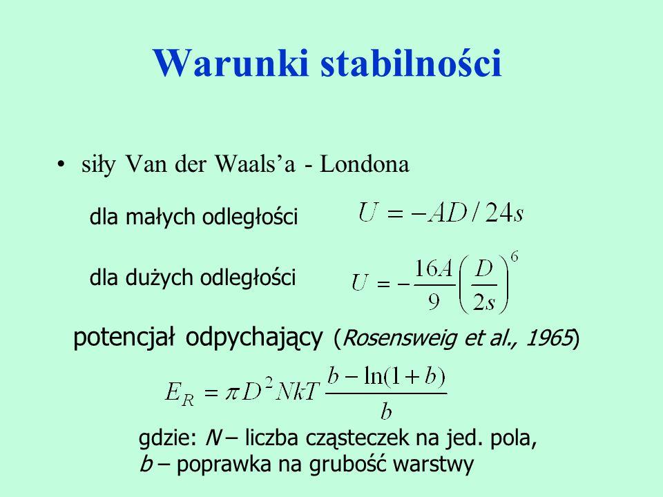 Warunki stabilności siły Van der Waals'a - Londona dla małych odległości dla dużych odległości potencjał odpychający (Rosensweig et al., 1965) gdzie: