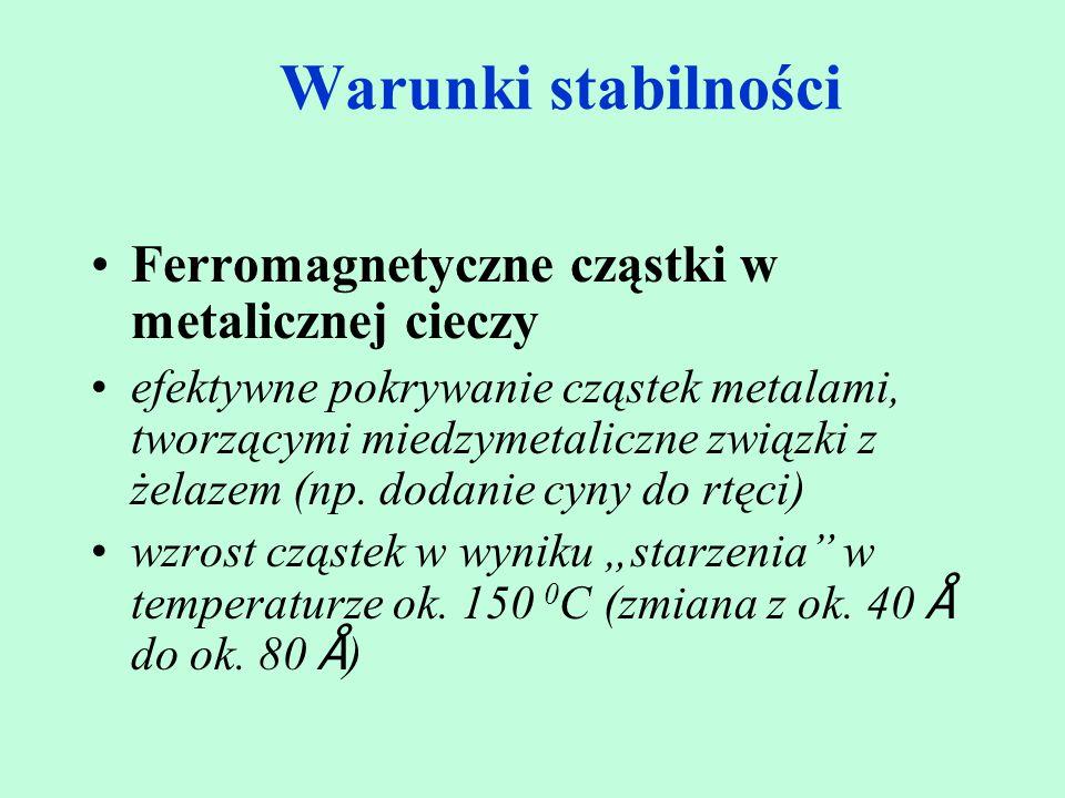 Warunki stabilności Ferromagnetyczne cząstki w metalicznej cieczy efektywne pokrywanie cząstek metalami, tworzącymi miedzymetaliczne związki z żelazem