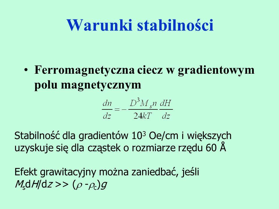 Warunki stabilności Ferromagnetyczna ciecz w gradientowym polu magnetycznym Stabilność dla gradientów 10 3 Oe/cm i większych uzyskuje się dla cząstek