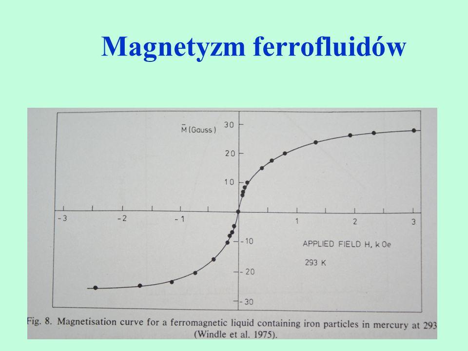 rozmiar cząstek ~ 10 nm  =(1/6)D 3 M s, M s – magnetyzacja nasycenia lub magnetyzacja domeny momenty magnetyczne rozłożone przypadkowo w zewnętrznym polu – duża wartość namagnesowania nasycenia brak remanencji i koercji superparamagnetyzm