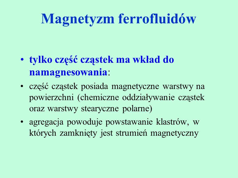 Magnetyzm ferrofluidów tylko część cząstek ma wkład do namagnesowania: część cząstek posiada magnetyczne warstwy na powierzchni (chemiczne oddziaływan