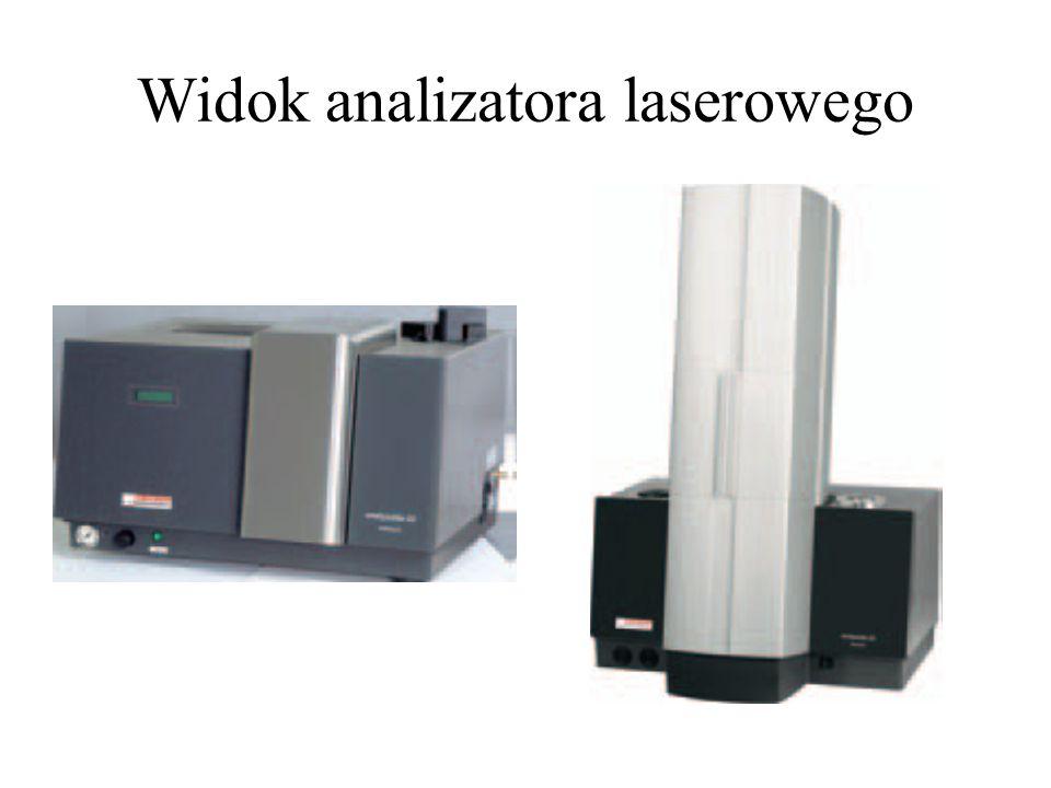 Widok analizatora laserowego