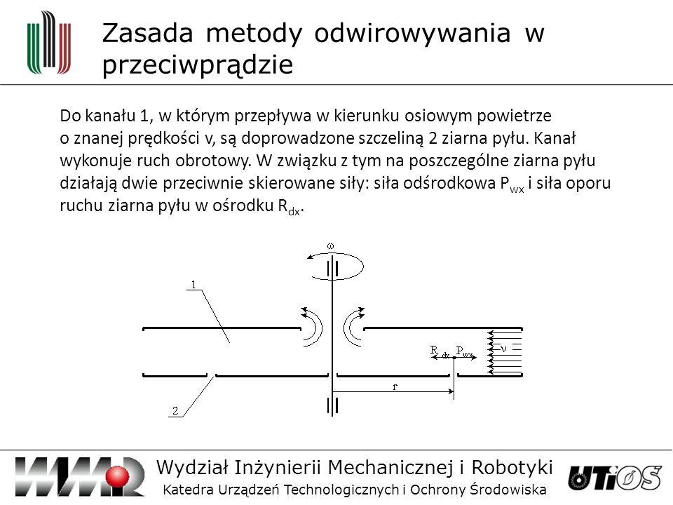 Zasada metody odwirowywania w przeciwprądzie Wydział Inżynierii Mechanicznej i Robotyki Katedra Urządzeń Technologicznych i Ochrony Środowiska Do kanału 1, w którym przepływa w kierunku osiowym powietrze o znanej prędkości v, są doprowadzone szczeliną 2 ziarna pyłu.