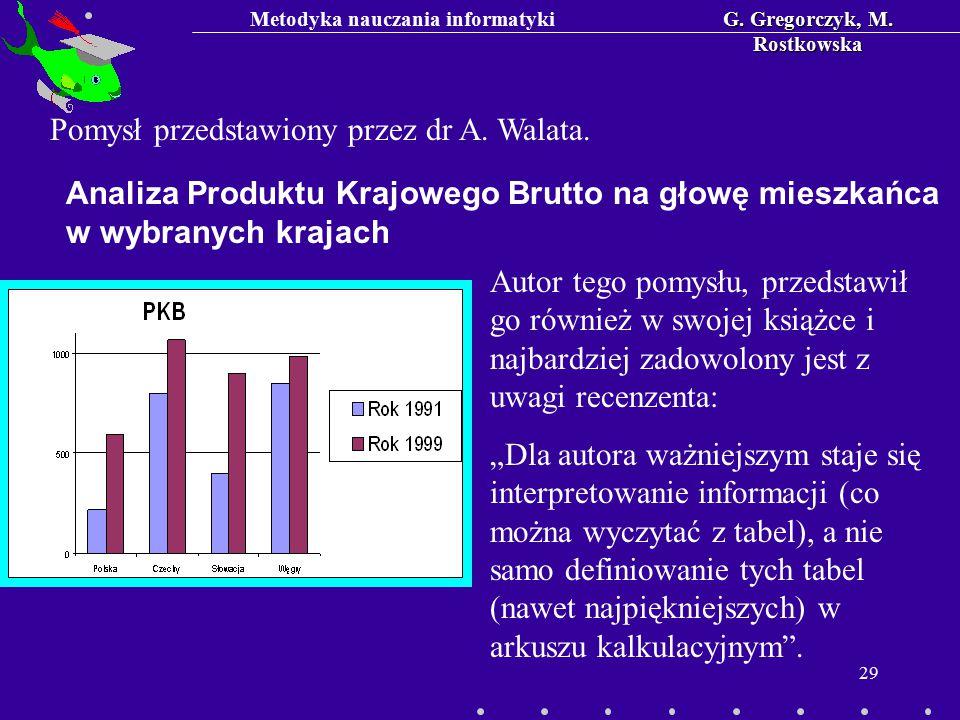 Metodyka nauczania informatykiG. Gregorczyk, M. Rostkowska 29 Pomysł przedstawiony przez dr A.