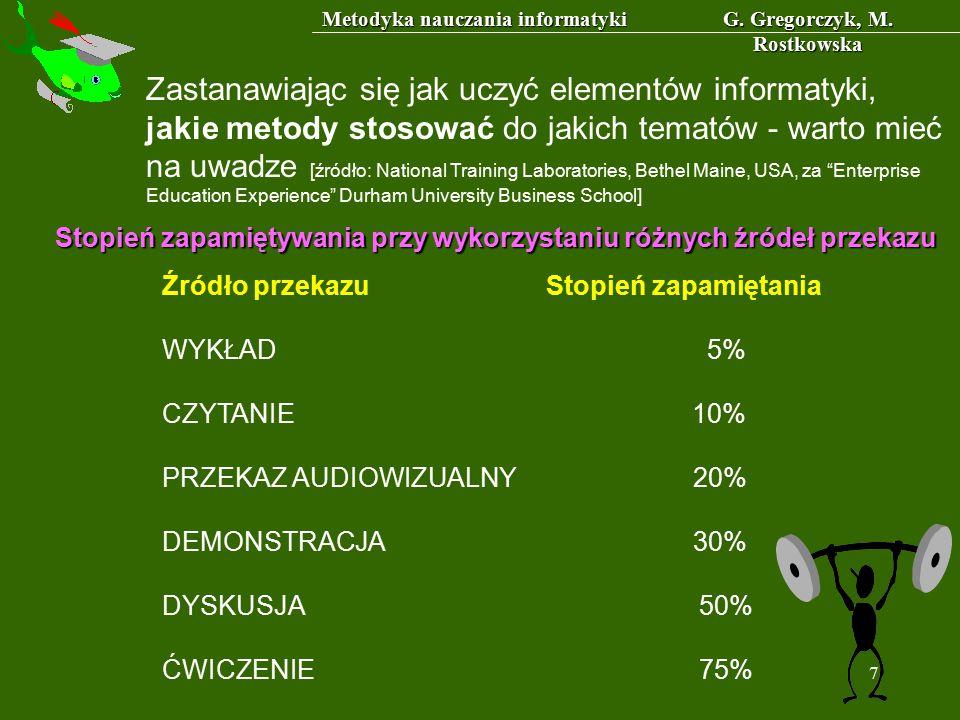 Metodyka nauczania informatyki G. Gregorczyk, M.