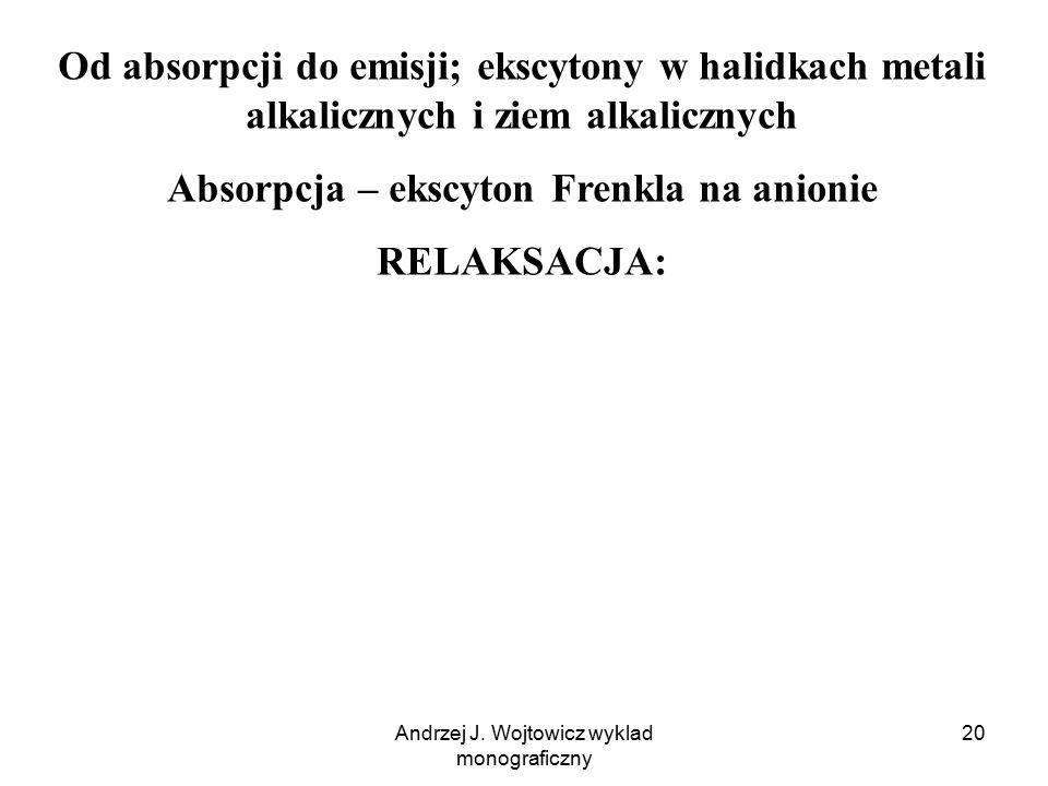 Andrzej J. Wojtowicz wyklad monograficzny 20 Od absorpcji do emisji; ekscytony w halidkach metali alkalicznych i ziem alkalicznych Absorpcja – ekscyto