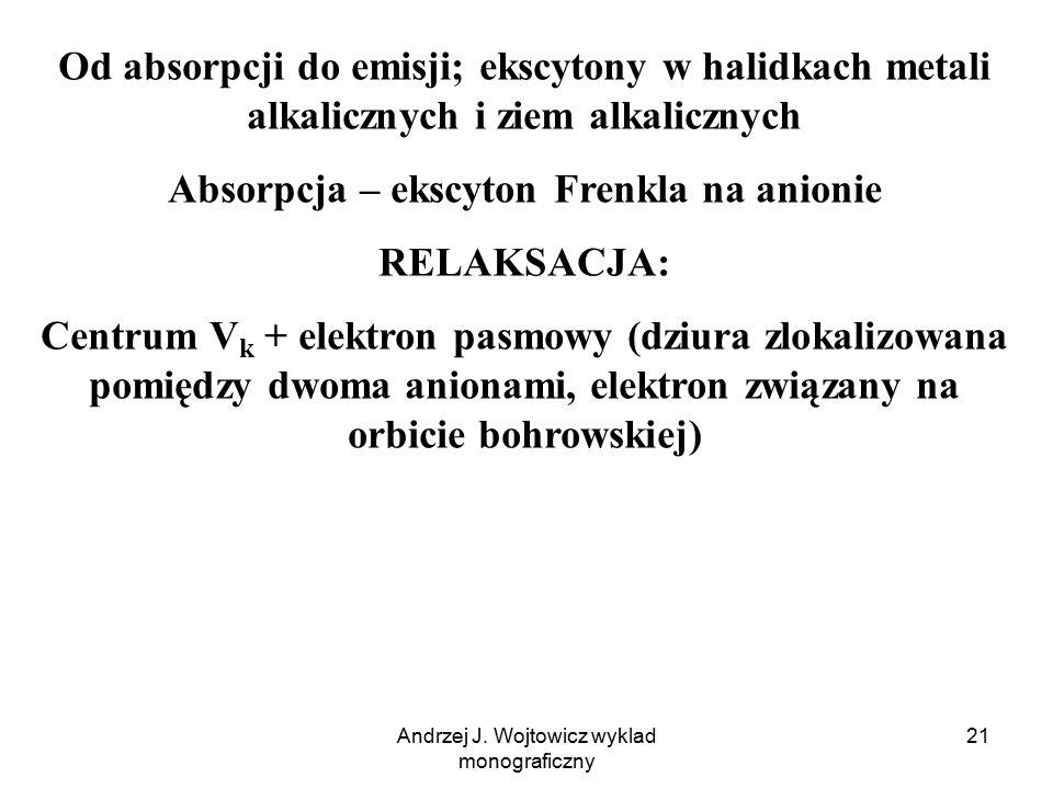 Andrzej J. Wojtowicz wyklad monograficzny 21 Od absorpcji do emisji; ekscytony w halidkach metali alkalicznych i ziem alkalicznych Absorpcja – ekscyto