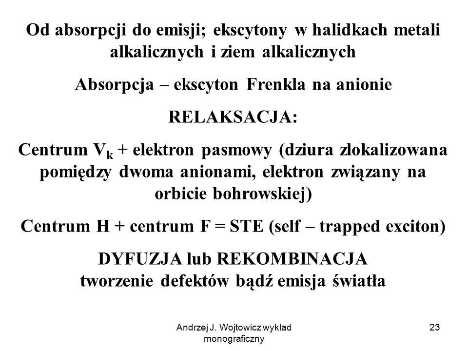 Andrzej J. Wojtowicz wyklad monograficzny 23 Od absorpcji do emisji; ekscytony w halidkach metali alkalicznych i ziem alkalicznych Absorpcja – ekscyto