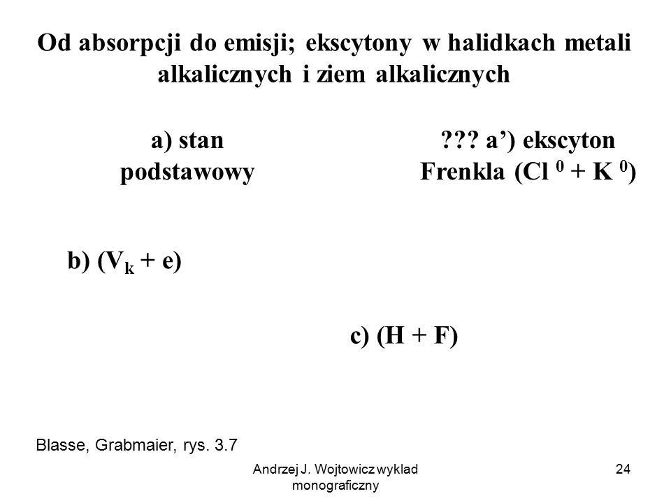 Andrzej J. Wojtowicz wyklad monograficzny 24 Od absorpcji do emisji; ekscytony w halidkach metali alkalicznych i ziem alkalicznych a) stan podstawowy