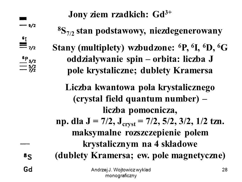 Andrzej J. Wojtowicz wyklad monograficzny 28 Jony ziem rzadkich: Gd 3+ 8 S 7/2 stan podstawowy, niezdegenerowany Stany (multiplety) wzbudzone: 6 P, 6