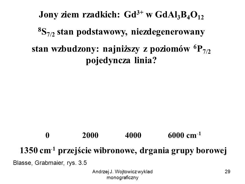 Andrzej J. Wojtowicz wyklad monograficzny 29 Jony ziem rzadkich: Gd 3+ w GdAl 3 B 4 O 12 8 S 7/2 stan podstawowy, niezdegenerowany stan wzbudzony: naj