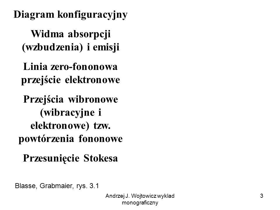 Andrzej J. Wojtowicz wyklad monograficzny 3 Diagram konfiguracyjny Widma absorpcji (wzbudzenia) i emisji Linia zero-fononowa przejście elektronowe Prz