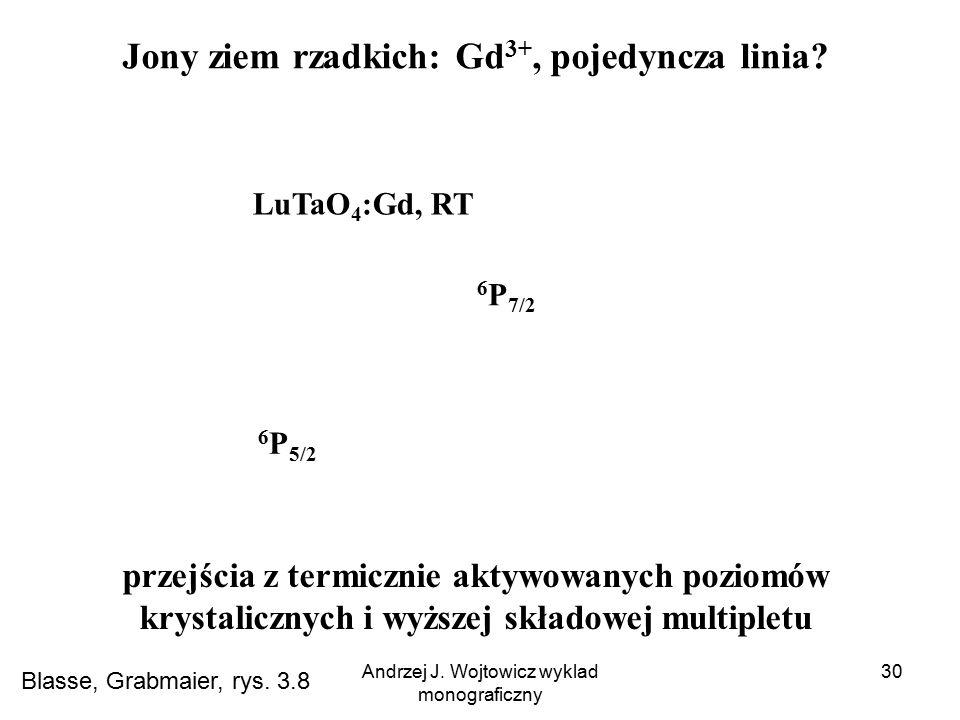 Andrzej J. Wojtowicz wyklad monograficzny 30 Jony ziem rzadkich: Gd 3+, pojedyncza linia? LuTaO 4 :Gd, RT 6 P 7/2 6 P 5/2 przejścia z termicznie aktyw