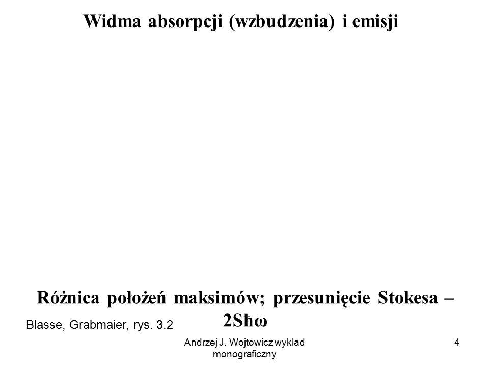 Andrzej J. Wojtowicz wyklad monograficzny 4 Widma absorpcji (wzbudzenia) i emisji Różnica położeń maksimów; przesunięcie Stokesa – 2Sħω Blasse, Grabma