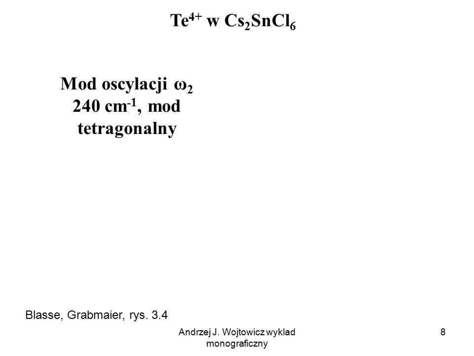 Andrzej J. Wojtowicz wyklad monograficzny 8 Mod oscylacji ω 2 240 cm -1, mod tetragonalny Te 4+ w Cs 2 SnCl 6 Blasse, Grabmaier, rys. 3.4