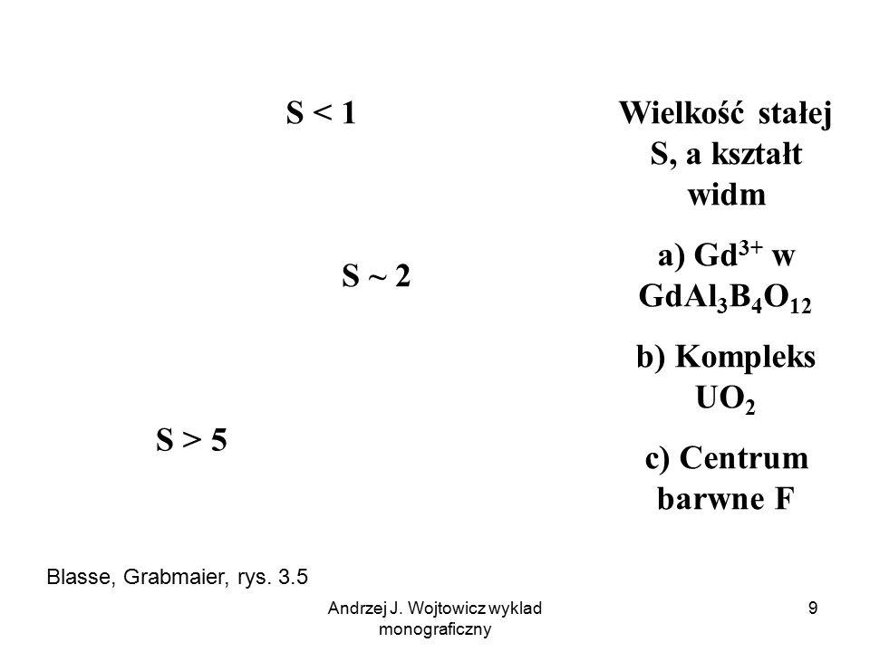 Andrzej J. Wojtowicz wyklad monograficzny 9 Wielkość stałej S, a kształt widm a) Gd 3+ w GdAl 3 B 4 O 12 b) Kompleks UO 2 c) Centrum barwne F S < 1 S