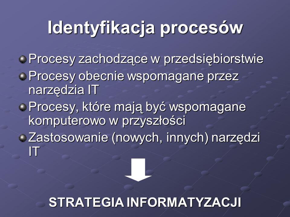 Identyfikacja procesów Procesy zachodzące w przedsiębiorstwie Procesy obecnie wspomagane przez narzędzia IT Procesy, które mają być wspomagane komputerowo w przyszłości Zastosowanie (nowych, innych) narzędzi IT STRATEGIA INFORMATYZACJI