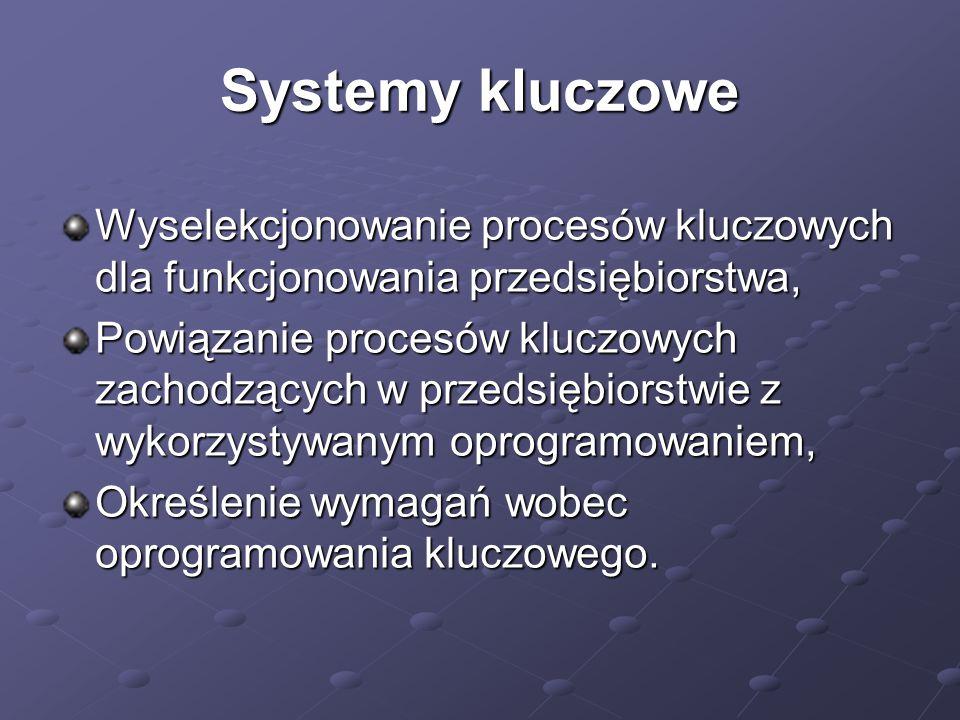 Systemy kluczowe Wyselekcjonowanie procesów kluczowych dla funkcjonowania przedsiębiorstwa, Powiązanie procesów kluczowych zachodzących w przedsiębiorstwie z wykorzystywanym oprogramowaniem, Określenie wymagań wobec oprogramowania kluczowego.