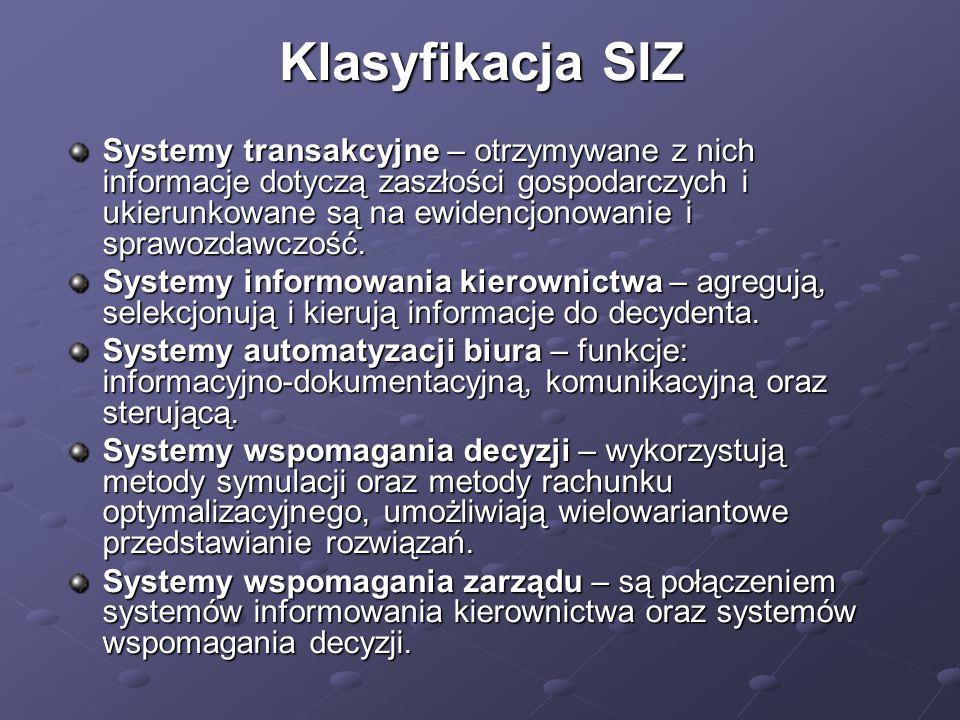 Klasyfikacja SIZ Systemy transakcyjne – otrzymywane z nich informacje dotyczą zaszłości gospodarczych i ukierunkowane są na ewidencjonowanie i sprawozdawczość.