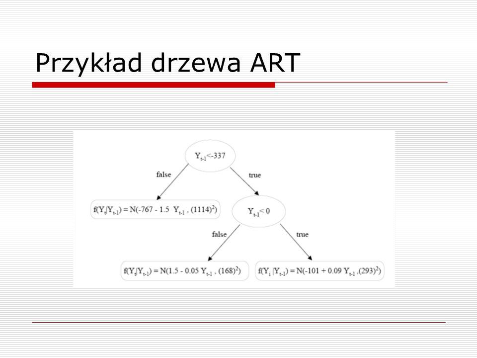 Przykład drzewa ART