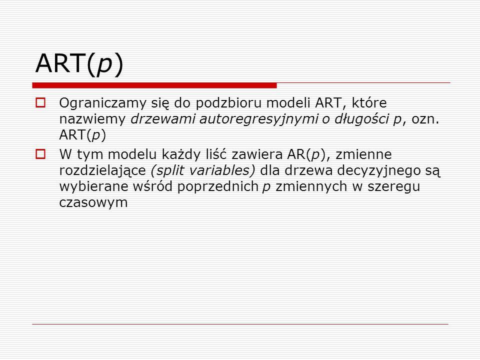 ART(p)  Ograniczamy się do podzbioru modeli ART, które nazwiemy drzewami autoregresyjnymi o długości p, ozn. ART(p)  W tym modelu każdy liść zawiera