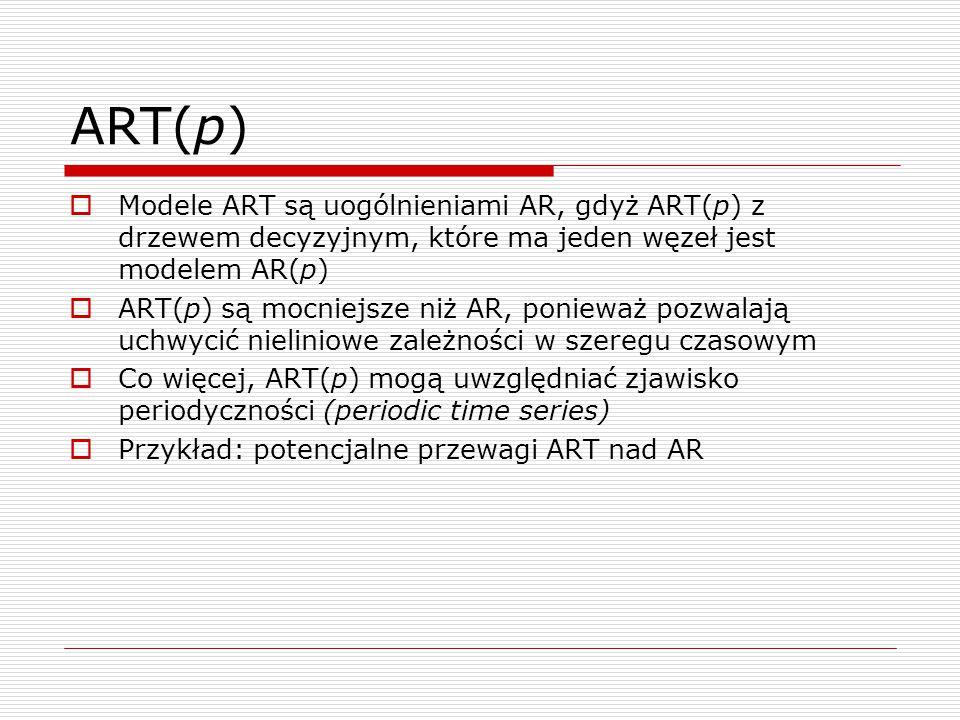 ART(p)  Modele ART są uogólnieniami AR, gdyż ART(p) z drzewem decyzyjnym, które ma jeden węzeł jest modelem AR(p)  ART(p) są mocniejsze niż AR, ponieważ pozwalają uchwycić nieliniowe zależności w szeregu czasowym  Co więcej, ART(p) mogą uwzględniać zjawisko periodyczności (periodic time series)  Przykład: potencjalne przewagi ART nad AR