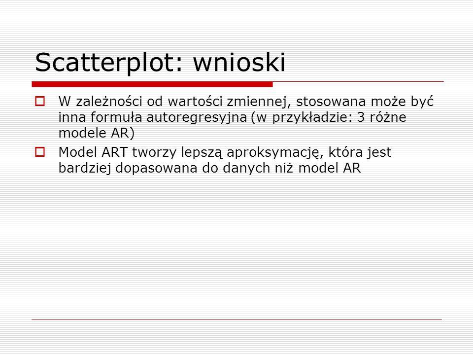 Scatterplot: wnioski  W zależności od wartości zmiennej, stosowana może być inna formuła autoregresyjna (w przykładzie: 3 różne modele AR)  Model ART tworzy lepszą aproksymację, która jest bardziej dopasowana do danych niż model AR