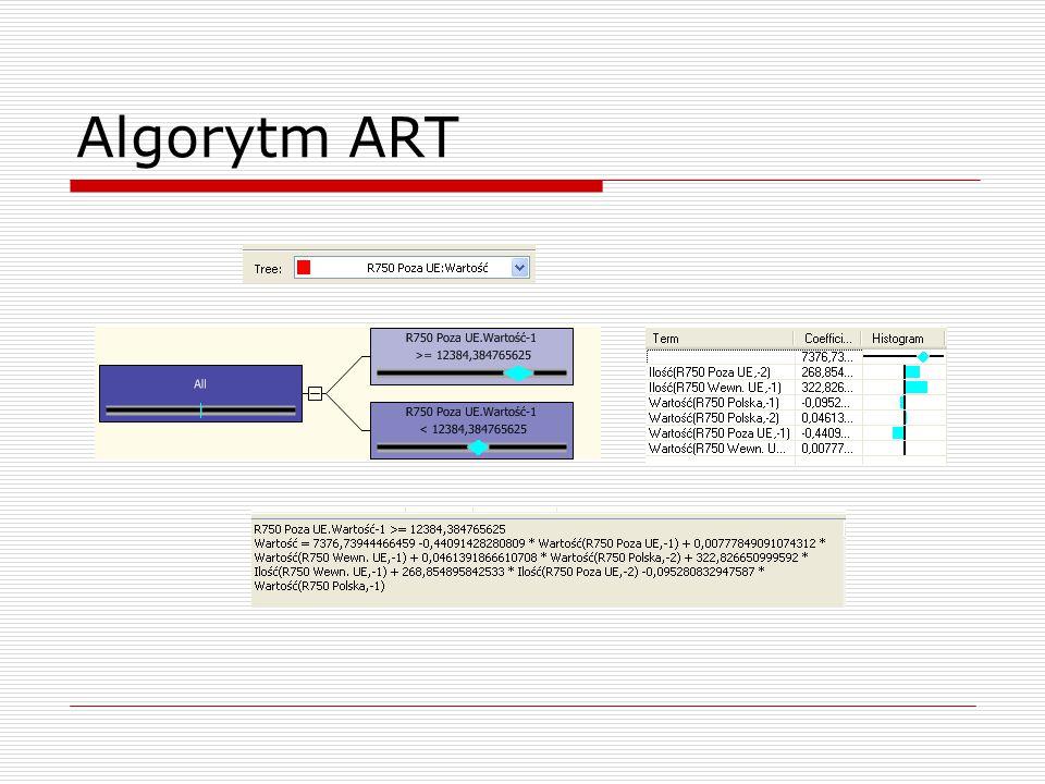 Algorytm ART