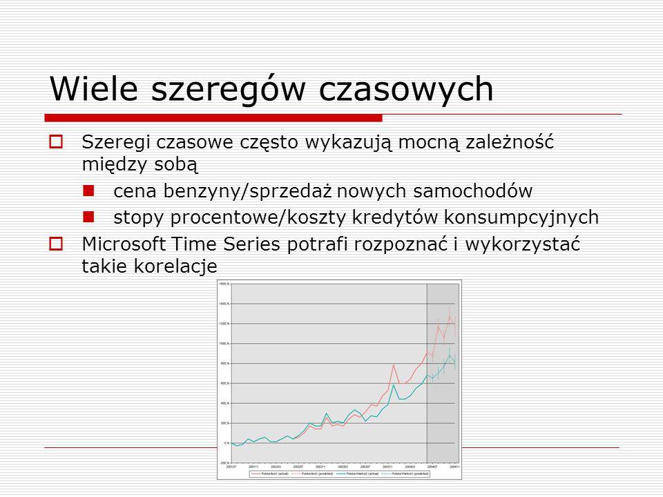 Wiele szeregów czasowych  Szeregi czasowe często wykazują mocną zależność między sobą cena benzyny/sprzedaż nowych samochodów stopy procentowe/koszty kredytów konsumpcyjnych  Microsoft Time Series potrafi rozpoznać i wykorzystać takie korelacje