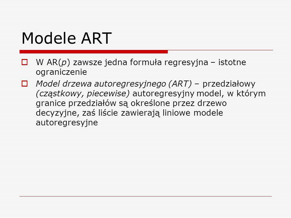 Modele ART  W AR(p) zawsze jedna formuła regresyjna – istotne ograniczenie  Model drzewa autoregresyjnego (ART) – przedziałowy (cząstkowy, piecewise) autoregresyjny model, w którym granice przedziałów są określone przez drzewo decyzyjne, zaś liście zawierają liniowe modele autoregresyjne