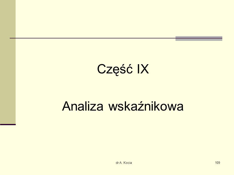 dr A. Kocia109 Część IX Analiza wskaźnikowa