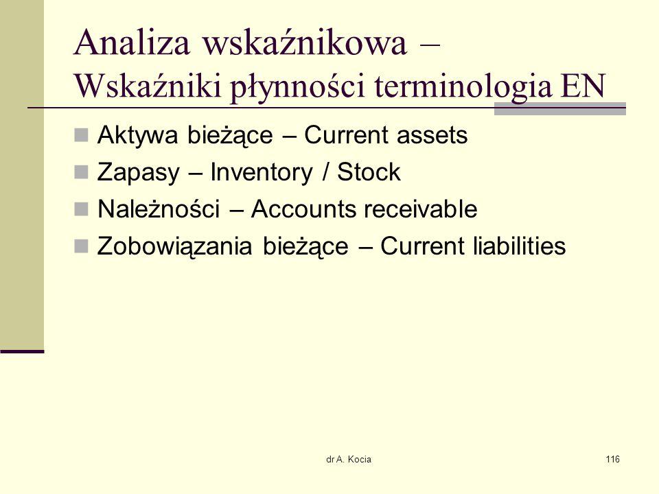 dr A. Kocia116 Analiza wskaźnikowa – Wskaźniki płynności terminologia EN Aktywa bieżące – Current assets Zapasy – Inventory / Stock Należności – Accou