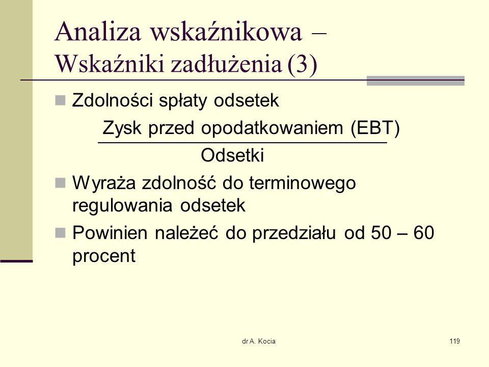 dr A. Kocia119 Analiza wskaźnikowa – Wskaźniki zadłużenia (3) Zdolności spłaty odsetek Zysk przed opodatkowaniem (EBT) Odsetki Wyraża zdolność do term
