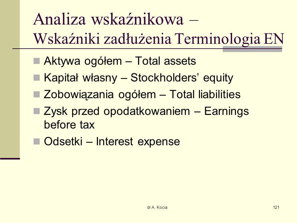 dr A. Kocia121 Analiza wskaźnikowa – Wskaźniki zadłużenia Terminologia EN Aktywa ogółem – Total assets Kapitał własny – Stockholders' equity Zobowiąza